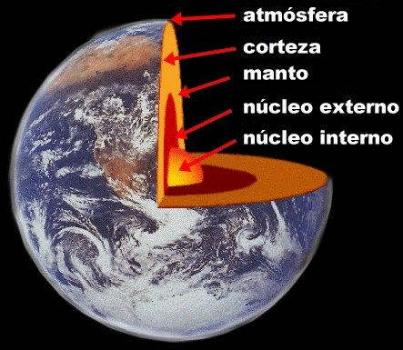 ¿De dónde proviene el calor interno de la Tierra?
