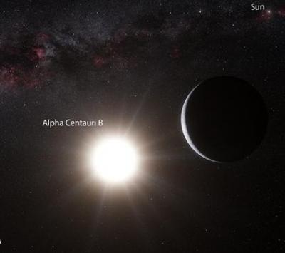 Descubrimiento del exoplaneta más similar a la Tierra